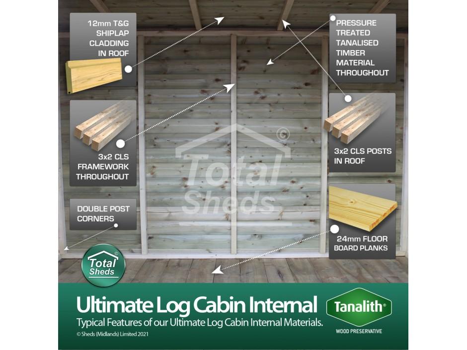 10ft X 11ft Log Cabin